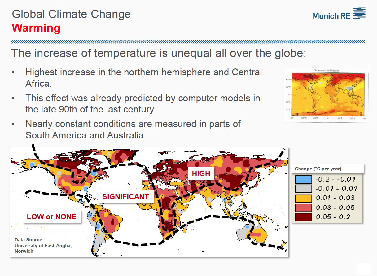 levertouch-blog-global-climate-change