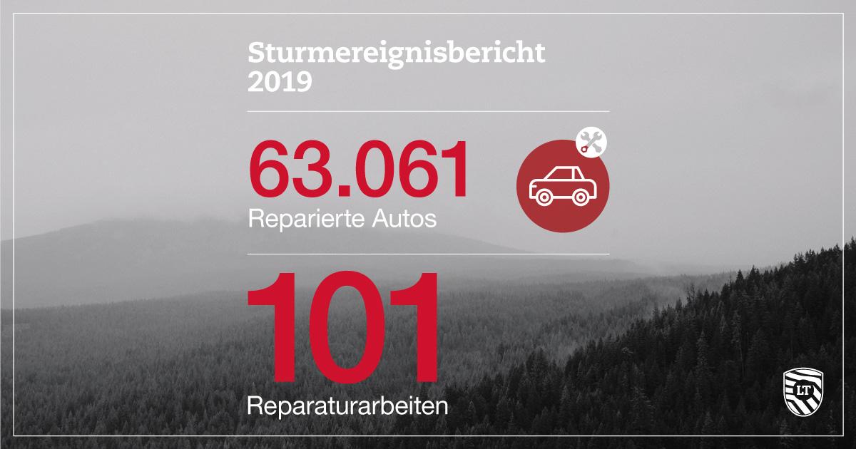 Lever Touch-Bericht: Hagel-Saison 2019