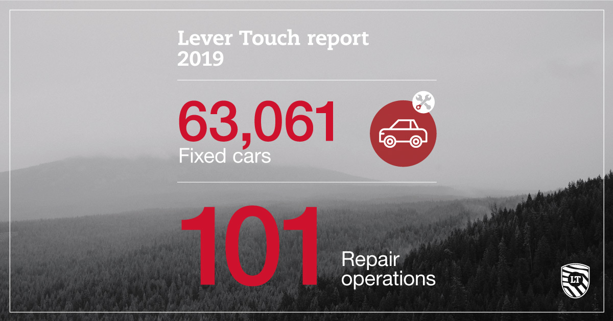 Lever Touch report: 2019 hail season and latest news of 2020 1